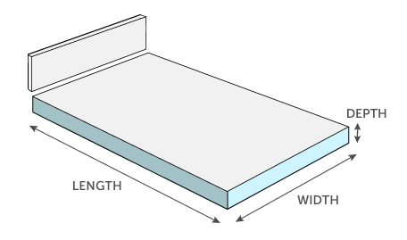 Mattress Overlay Dimension Guide